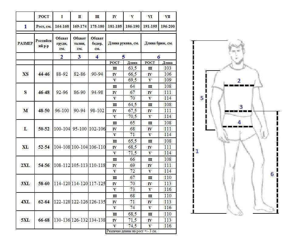 Таблица NC размер-рост.jpg