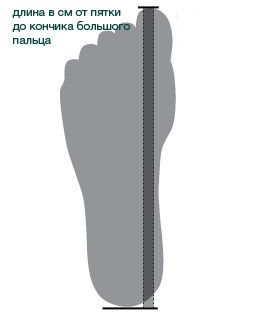 SIZE_chart_boots1.jpg
